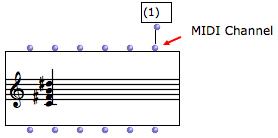 Openmusic Documentation Midi Parameters